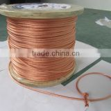 bare braided copper wire used in electric products