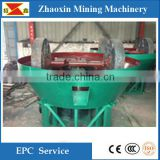 Gold extraction by amalgamation, mercury grinding machine