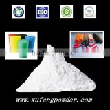 High Whiteness Talc powder for Plastic Foaming from magnesium silicate