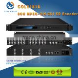 8ch sd mpeg4/h.264 encoder , mpeg4 compression high quality video display COL5181E