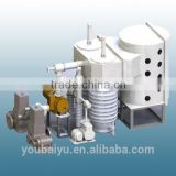 hardware coating /PVD coating system /high hardness film/gold plating machine system/powder coating system