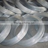 tensile galvanized wire
