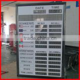 Ali express factory price good quality outdoor 7 segment led display, gas station led price sign
