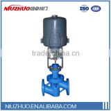 High pressure control valve anlge tyoe with electric actuator for urea ysystem china wholesales