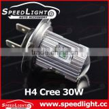TOP selling high power H1 H3 H4 H7 H8 car light bulb type