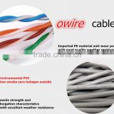 Factory supply CE ISO Standard Outdoor Communication Cable Cat5e UTP Cat5e Network Cable/Lan Cable/ 2 Pairs