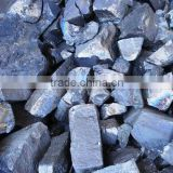 China Ferro Silico Manganese High Carbon