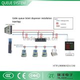 INQUIRY about Wireless Queue Management System