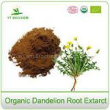 Organic Roasted Dandelion Root Extract Powder