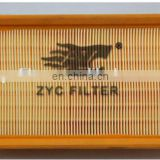 Customize factory air filter OEM numbers 1072175160 1072175164 FOR PIAGGIO M500