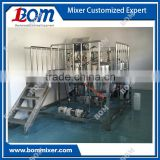 Chloroprene rubber adhesive complete production line