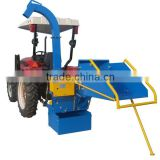 Inquiry about Factory wholesale wc8 wood chipper,jinma wood chipper,wood chipper sale