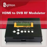 HD video to Digital DVB-T/DVB-C/DTMB/ATSC/ISDB-T RF Modulator to USB