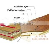 Best quality responable price for grade A/AB/ABC/ABCD Oak threelayer engineered solid wood flooring