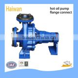 Hot oil circulation pump( RY series)