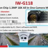 IW-G118 CMOS 18X Optical Box Zoom Camera Module