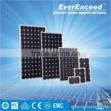 EverExceed High Efficiency 5~30w Monocrystalline Solar Panel for solar home system with TUV/VDE/CE/IEC Certificates