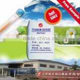 favorable weatherability rutile Titanium Dioxide factory price for exterior wall coating