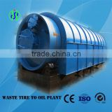 Used tyre waste rubber or waste plastic material recycling to oil pyrolysis machine with CE ISO