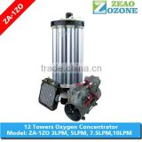 Oxygen concentrator 15 lpm zeolite sieve with factory price