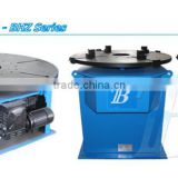 china best positioner welding
