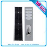 Integrated Solar Street Light 100W