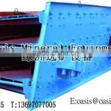 Iron Ore Beneficiation Vibrating screen