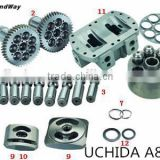 Uchida Rexroth Hydraulic pump parts