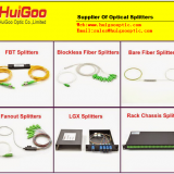 optical splitters/fiber optic splitter/plc splitter/fiber splitters