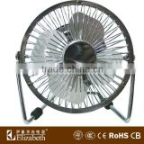 12v car heater fan