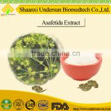 Beauty Essence/Asafetida Extract/Ferula assafoetida L./Ferulic Acid/Female/Oral Liquid/Cosmetic