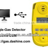 Handheld Nitric Oxide Detector for NO/NO2