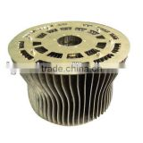 The Heatsink of LED
