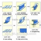 steel structure construction materials steel sheet sandwich panel PPGI round pipe square pipe steel angle