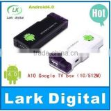 MK 802 HDMI Android TV Dongle Stick AllWinner A10 Android 4.0 tv box