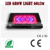 Factory Wholesale Full Spectrum HydroponicsLED Grow Lights,Led Growth And Flower Panel DIY LED Grow