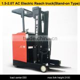 High quility of HELI CQD15 AC electric reach truck (sit-sown type)