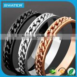 New Products 2016 Stainless Steel Bangle Bracelet Set