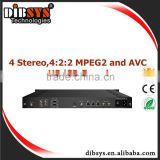 Professional 2 audio stereo channels 4:2:2/4:2:0 hdmi/sdi ip encoder built-in video Multiplexer