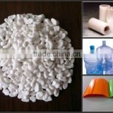 Transparent Filler Masterbatch for Plastic Raw Materials