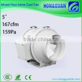 "2017 new wholesale 5"" free standing exhaust fans for chicken coop/hvi bathroom/warehouse/bedroom (EC Motor supportable)"