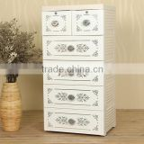 Plastic storage cabinet household baby clothes drawers with lock