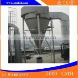 China supplier High Quality Natural Rubber Wear Parts Industrial Cyclone Dust Collector