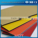 PE coating Alucobond sheet /Board