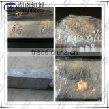 low impurities magnesium zirconium ( mgzr ) alloy