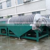 3000 Gauss Magnetic Separator For KaolIn