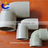 Alibaba China best supplier forged pipe fitting sch80 socket welding flange for wholesales