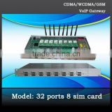 8 port 32 sim gsm/cdma/wcdma voip terminal gateway,goip 16 sms send and receive ussd command