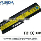 Brand New 6 cells notebook battery for Lenovo-IBM X200 Series ThinkPad X200 7454 ThinkPad X200 7455 ThinkPad X200 7458