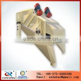 Energy saving Small gold mine equipment probability sieve machine                                                                         Quality Choice